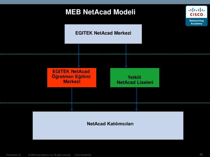 MEB NetAcad Modeli