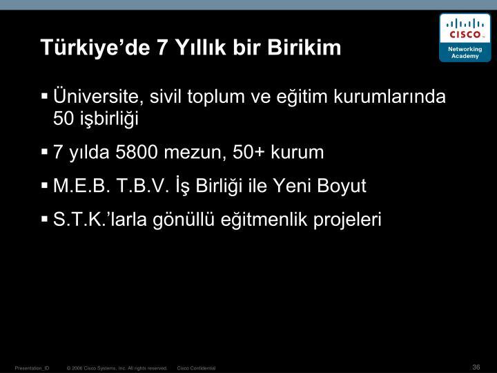 Türkiye'de 7 Yıllık bir Birikim