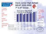 davis junior high school meap 2005 2009 7 th 8 th grade
