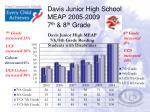 davis junior high school meap 2005 2009 7 th 8 th grade2