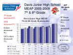 davis junior high school meap 2005 2009 7 th 8 th grade3