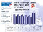 davis junior high school meap 2005 2009 9 th grade