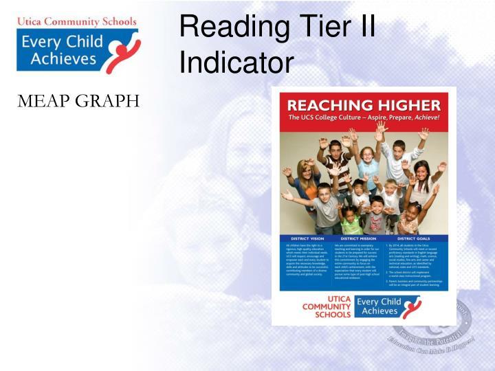 Reading Tier II Indicator