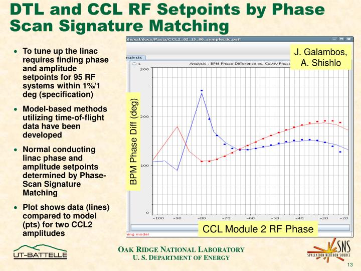 DTL and CCL RF Setpoints by Phase Scan Signature Matching