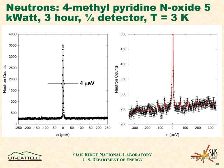 Neutrons: 4-methyl pyridine N-oxide 5 kWatt, 3 hour, ¼ detector, T = 3 K