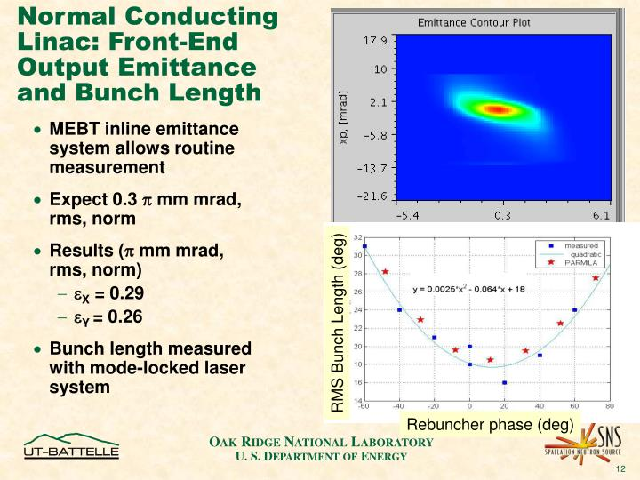 Normal Conducting Linac: Front-End Output Emittance and Bunch Length