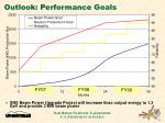 outlook performance goals
