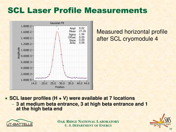 SCL Laser Profile Measurements