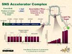 sns accelerator complex