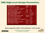 sns high level design parameters