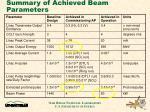 summary of achieved beam parameters
