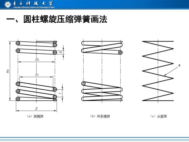 一、圆柱螺旋压缩弹簧画法