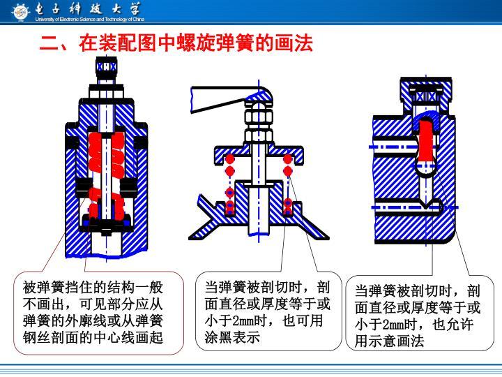 二、在装配图中螺旋弹簧的画法