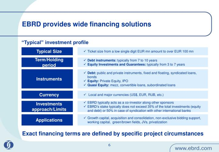 EBRD provides wide financing solutions