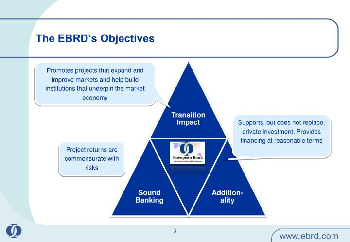The EBRD's Objectives