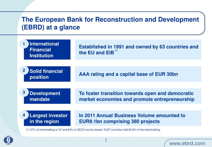 The European Bank for Reconstruction and Development (EBRD) at a glance