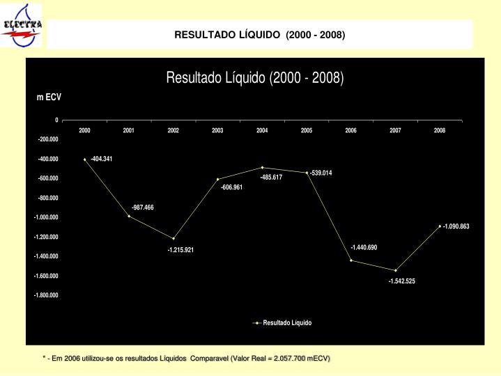 RESULTADO LÍQUIDO  (2000 - 2008)