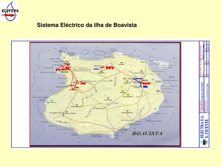 Sistema Eléctrico da ilha de Boavista