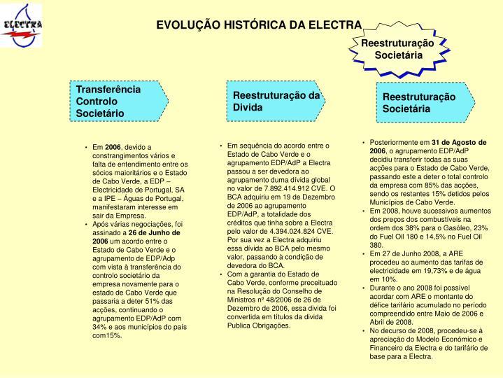 EVOLUÇÃO HISTÓRICA DA ELECTRA