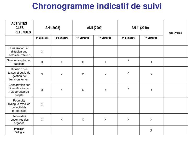 Chronogramme indicatif de suivi