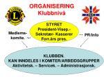 organisering klubbniv