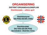 organisering10