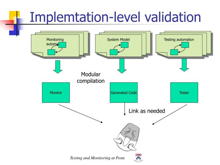 Implemtation-level validation