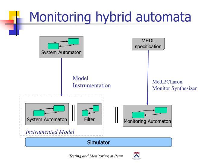 System Automaton