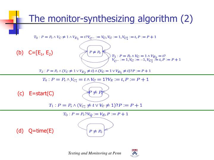 The monitor-synthesizing algorithm (2)