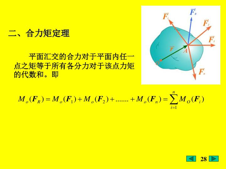 二、合力矩定理