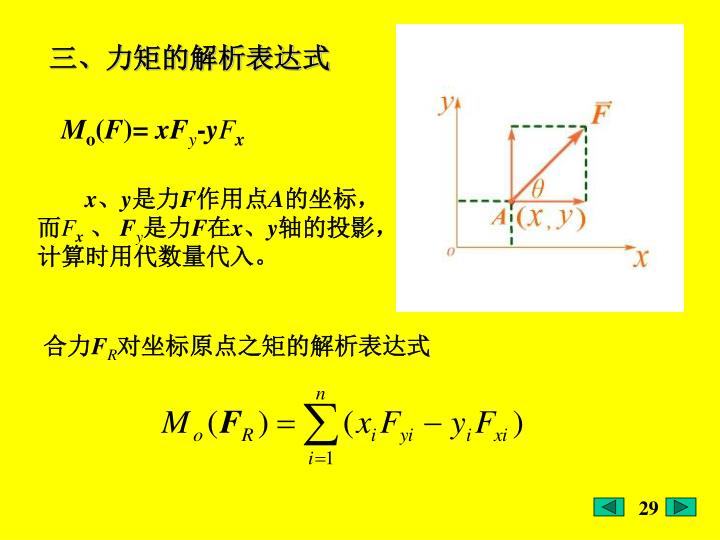 三、力矩的解析表达式