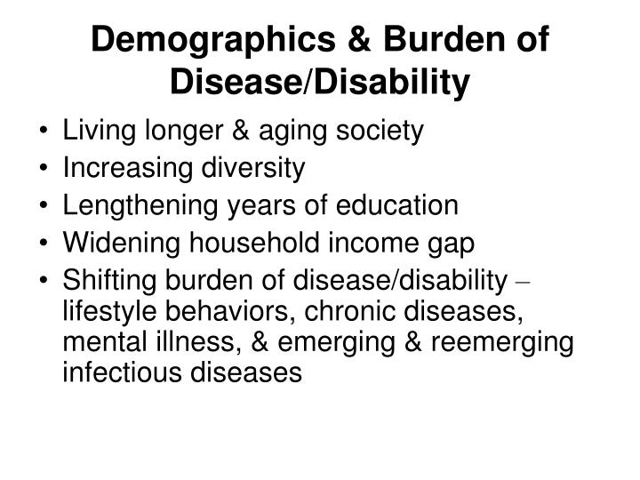 Demographics & Burden of Disease/Disability