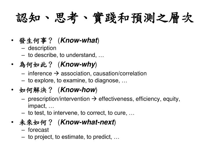 認知、思考、實踐和預測之層次