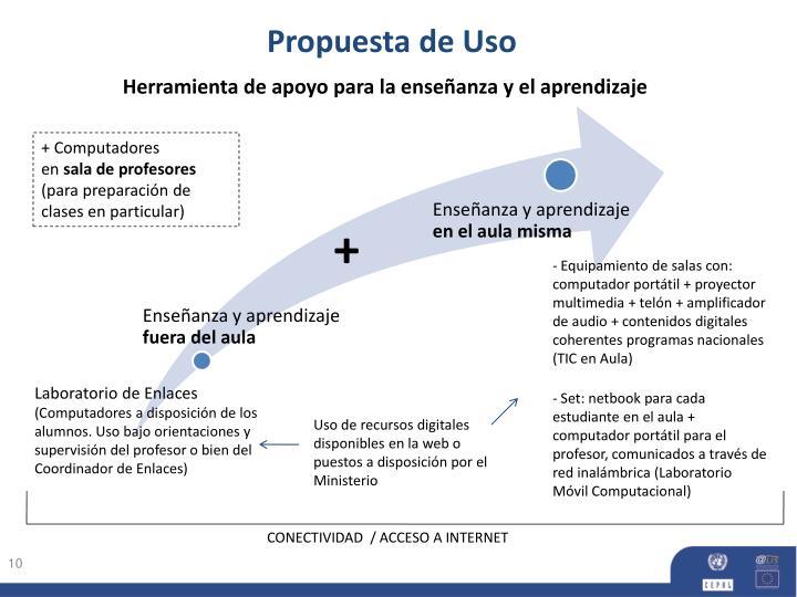 Propuesta de Uso