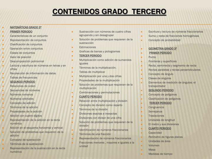 MATEMÀTICAS GRADO 3º