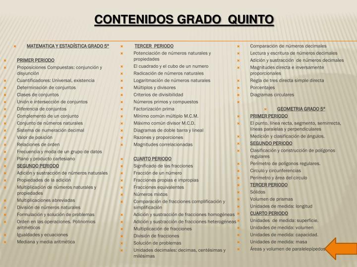 MATEMATICA Y ESTADÍSTICA GRADO 5º