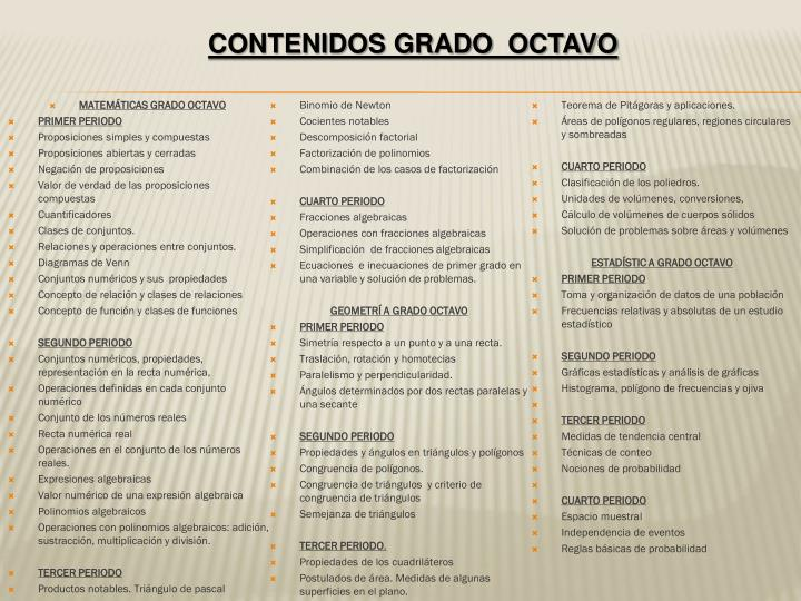 MATEMÁTICAS GRADO OCTAVO
