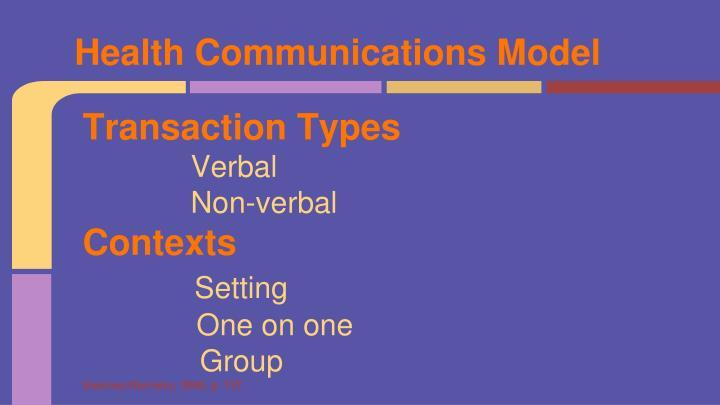 Health Communications Model