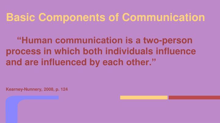Basic Components of Communication