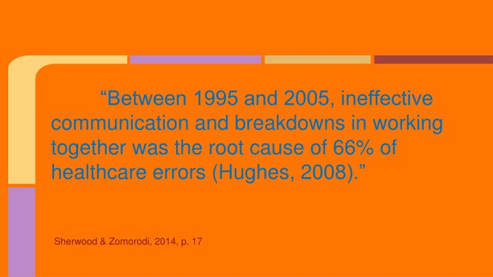 """Between 1995 and 2005, ineffective communication and breakdowns in working together was the root cause of 66% of"
