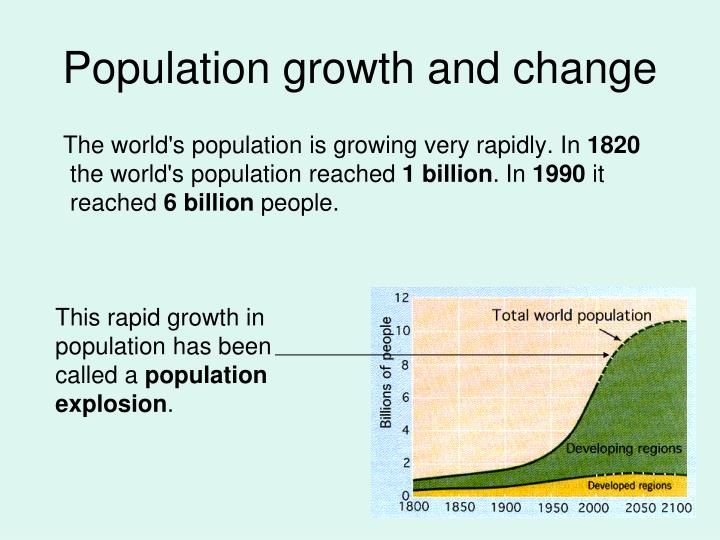 Population growth and change