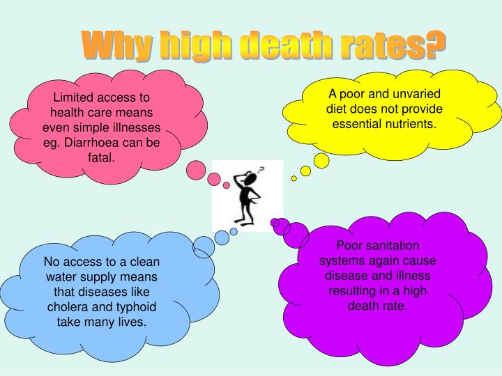 Why high death rates?