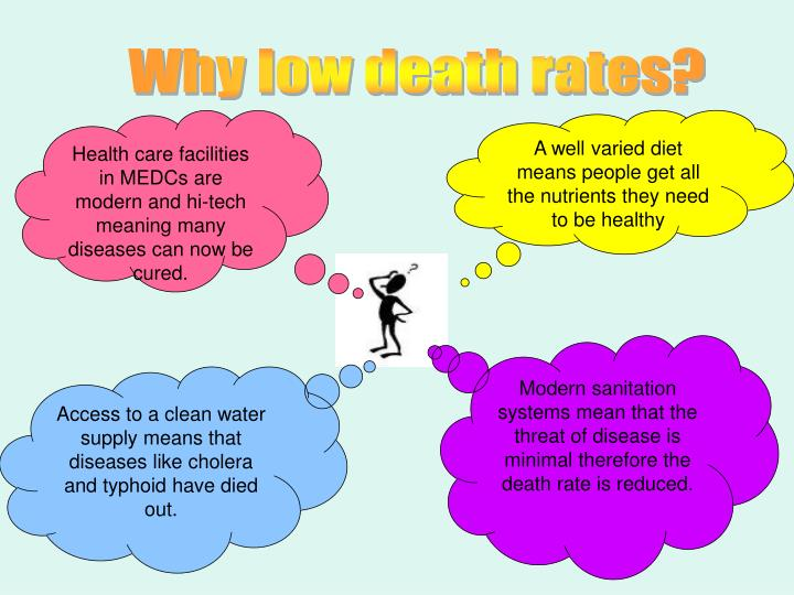 Why low death rates?