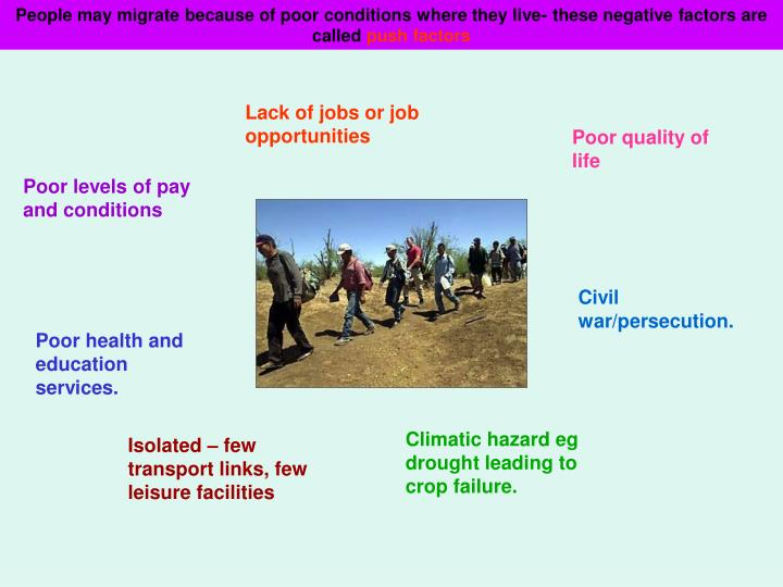 People may migrate because of poor conditions where they live- these negative factors are called