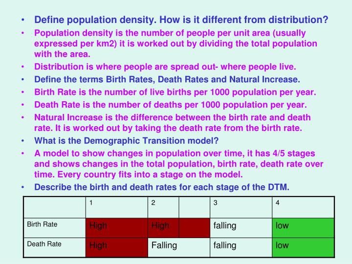 Define population density. How is it different from distribution?