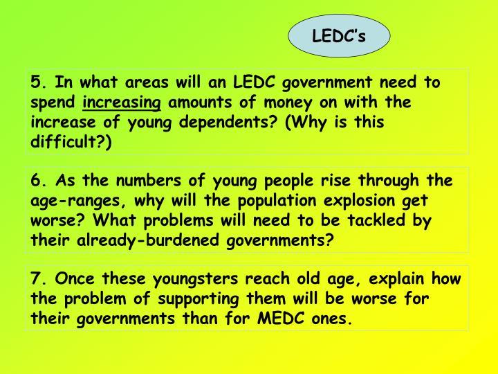 LEDC's