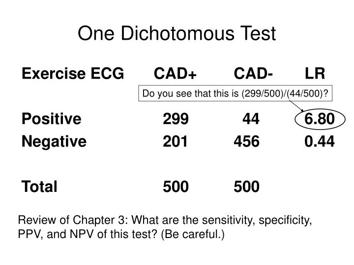 One Dichotomous Test