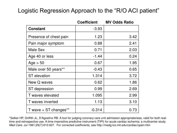 "Logistic Regression Approach to the ""R/O ACI patient"""