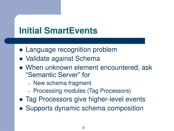 Initial SmartEvents