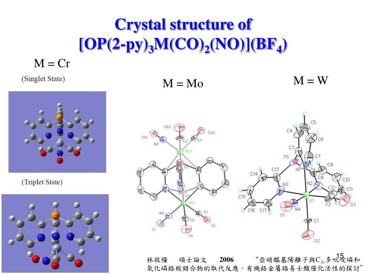 Crystal structure of